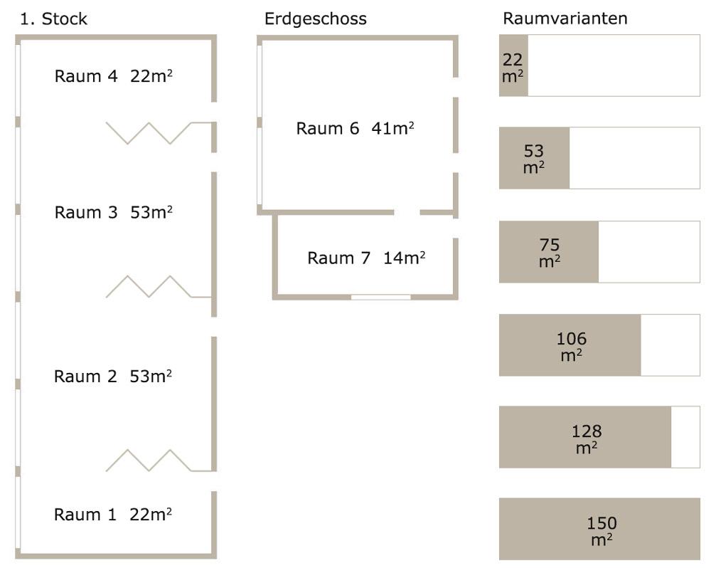 Hier sehen Sie den Aufbau und die Größen unserer Tagungsräume